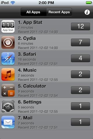 App-Stat