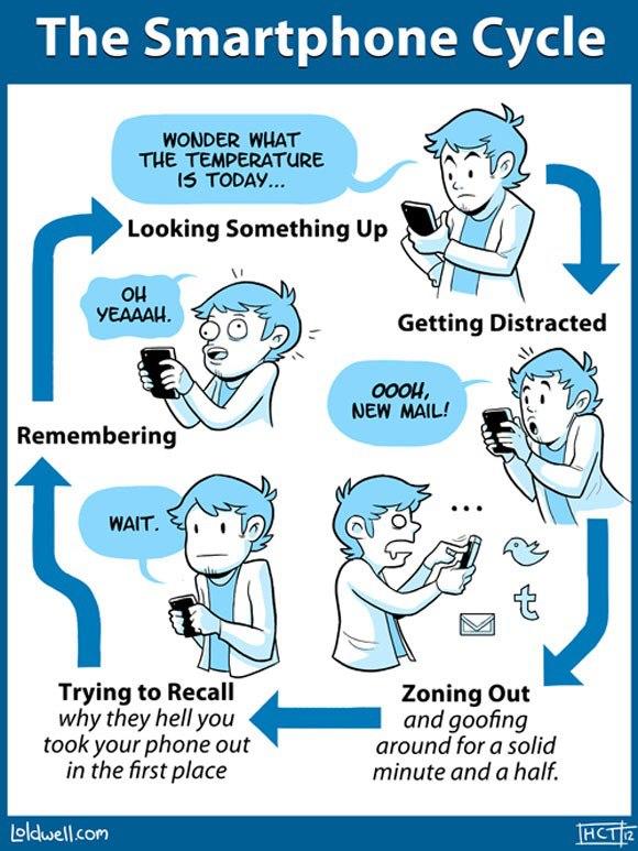 ciclo-smartphones