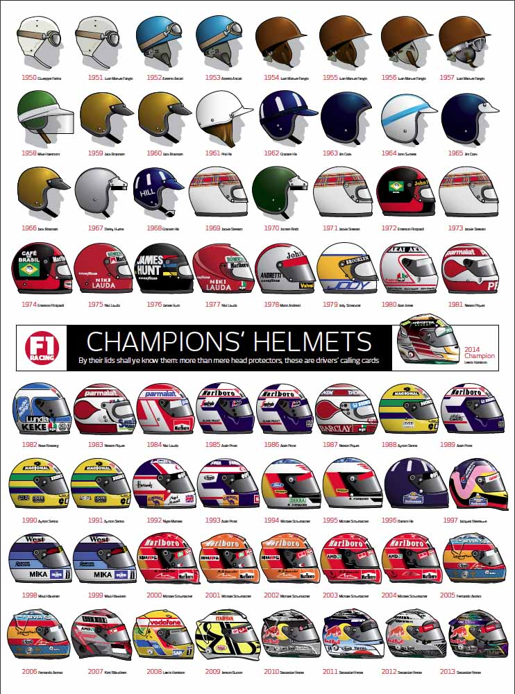 capacetes-campeoes-f1